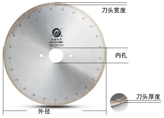 广晶岩板锯片规格说明